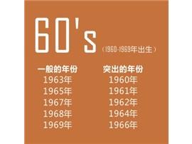 1960年-1999年,你该了解的波尔多年份