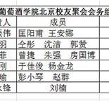 葡萄酒学院北京校友会聚会