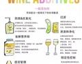 请不要再妖魔化葡萄酒添加剂了!