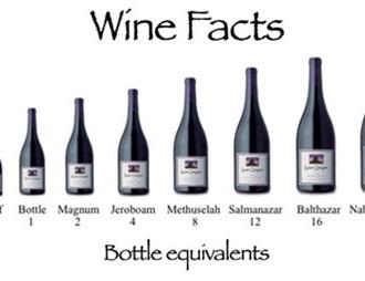 美国佛罗里达州将取消对葡萄酒瓶大小的限制