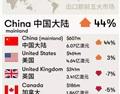 中国人搜索最多的10款澳洲酒