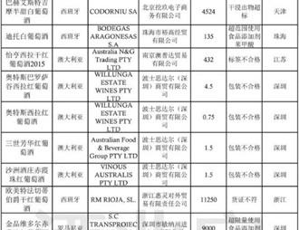 国家质检总局公布8月不合格进口葡萄酒名单