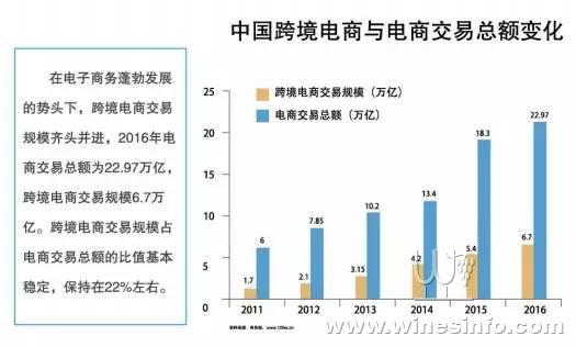 跨境电商零售进口监管过渡期政策延长至2018年底