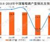 2017年中国葡萄酒产量大幅下滑 预计今年仍会持续