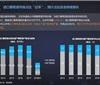 数读中国进口葡萄酒市场趋势