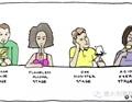 哪种葡萄酒能配得上你的气质?