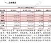 2019年1-2月酒类进口统计分析