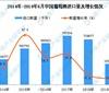 2019年1-6月中国葡萄酒进口量同比下降12.9%