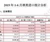 2019年1-6月酒类进口统计分析