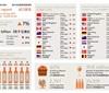 澳大利亚葡萄酒对中国市场的出口额创下新高