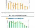 中国葡萄酒:品质提升 蓄力向上发展