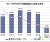 2020年1-5月中国葡萄酒进口数量、金额及均价统计