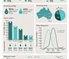 2020澳大利亚酿酒葡萄收获报告出炉