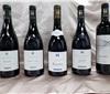 新手如何选择一款自己喜欢的葡萄酒?